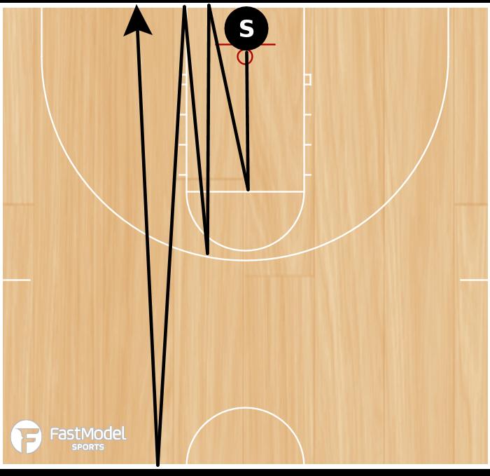 Basketball Play - Backboard Sprint Drill