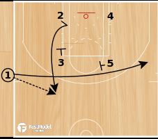 Basketball Play - Cleveland Cavaliers ATO: SLOB - Box Back Cut