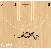 "Basketball Play - Chicago Bulls: ""Motion"" (Trail DHO Reads)"