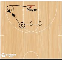 Basketball Play - Cone Drill #01
