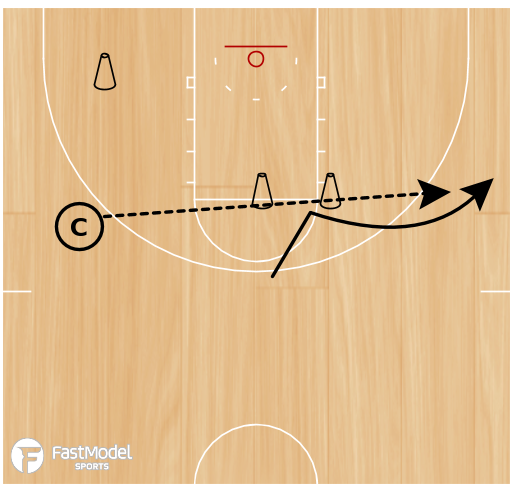 Basketball Play - Cone Drill #01