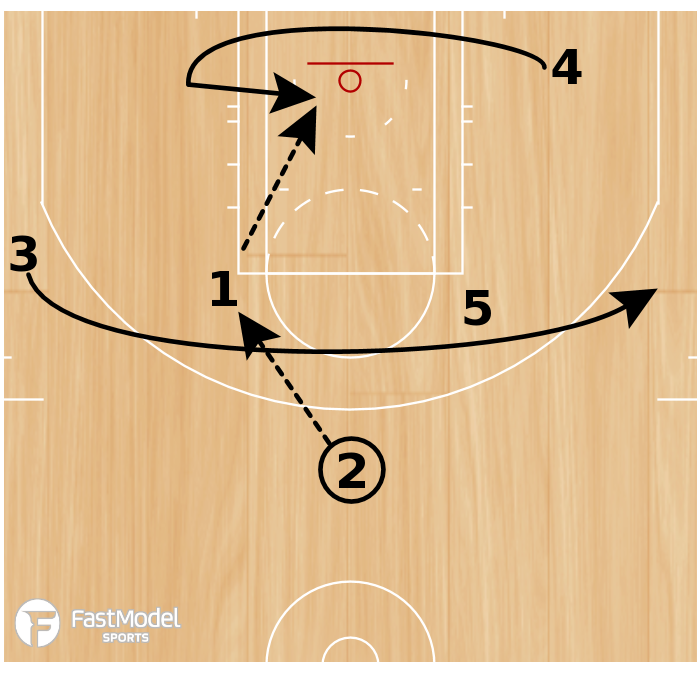 Basketball Play - Play of the Day 11-22-2011: ATL-Read Lob