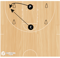 Basketball Play - Cone Drill #02