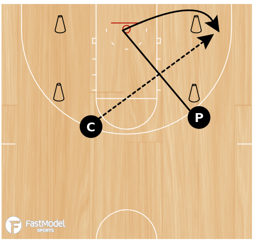 Basketball Play - Cone Drill #02