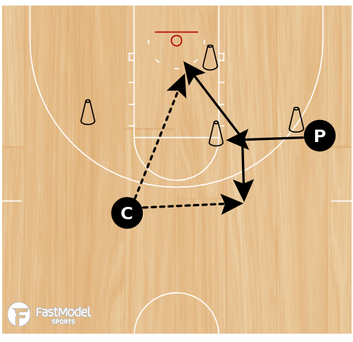 Basketball Play - Cone Drill #03