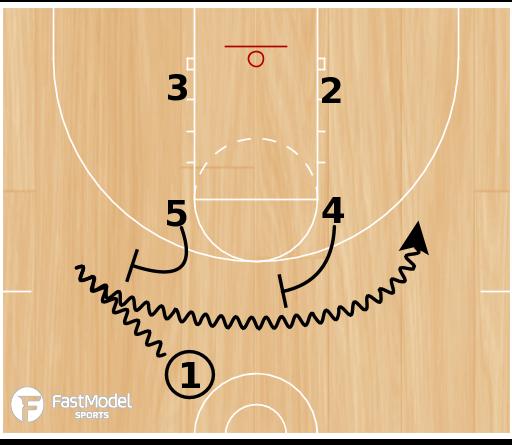 Basketball Play - Box 45 Double