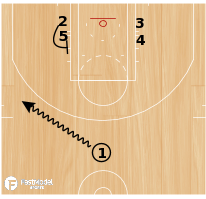 Basketball Play - Stack Turn