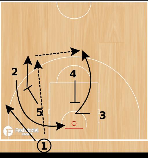 Basketball Play - BLOB FC Barcelona