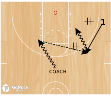 Basketball Play - Read and React Shooting with Chairs