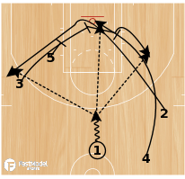 Basketball Play - Single/Double