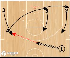 "Basketball Play - Miami Heat ""35 Slice"""