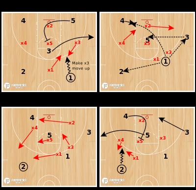 Basketball Play - Seal vs 1-3-1