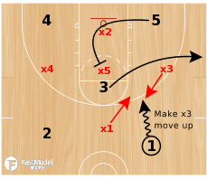 Basketball Play - Seal vs 1-3-1