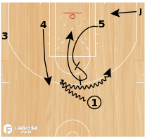 Basketball Play - Play of the Day 11-17-2011: Thumb Down