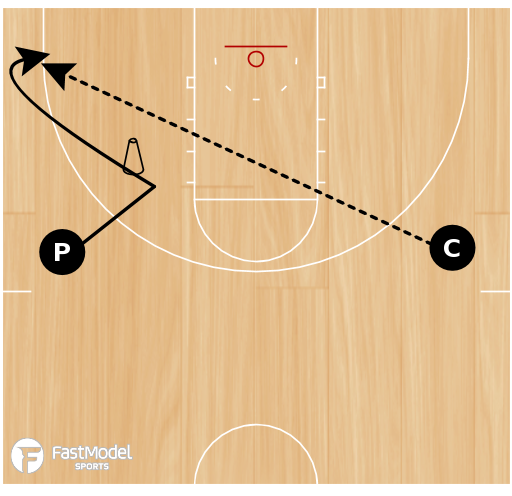 Basketball Play - Cone Drill #07 --  Fundamental Drill