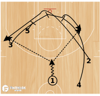 Basketball Play - Single/Double with Flash