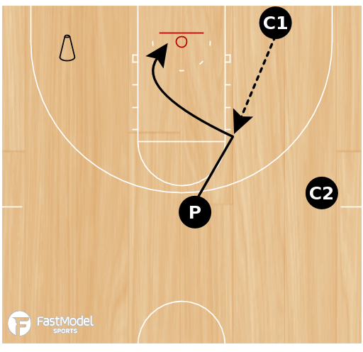 Basketball Play - Cone Drill #09 (Post)