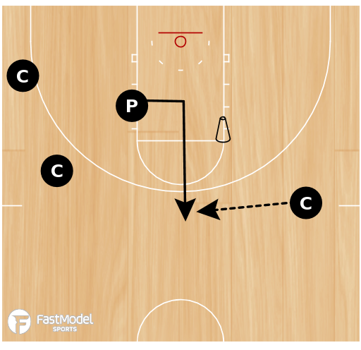 Basketball Play - Cone Drill #10 (Post)
