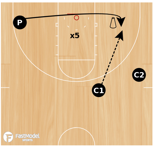Basketball Play - Cone Drill #11