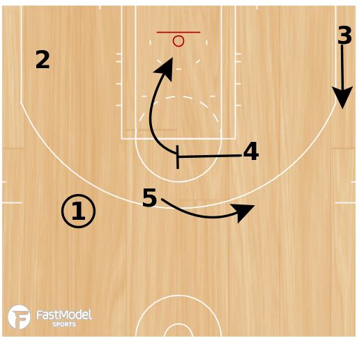 Basketball Play - Play of the Day 11-14-2011: Horns 5 Screen