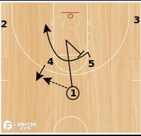 Basketball Play - NCAA Horns