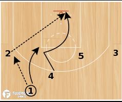 "Basketball Play - Portland Trail Blazers ""4 Up Quick"""