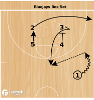 Basketball Play - Bluejays Box