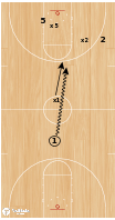 Basketball Play - BCAM - Kim Barnes Arico - Blood Drills