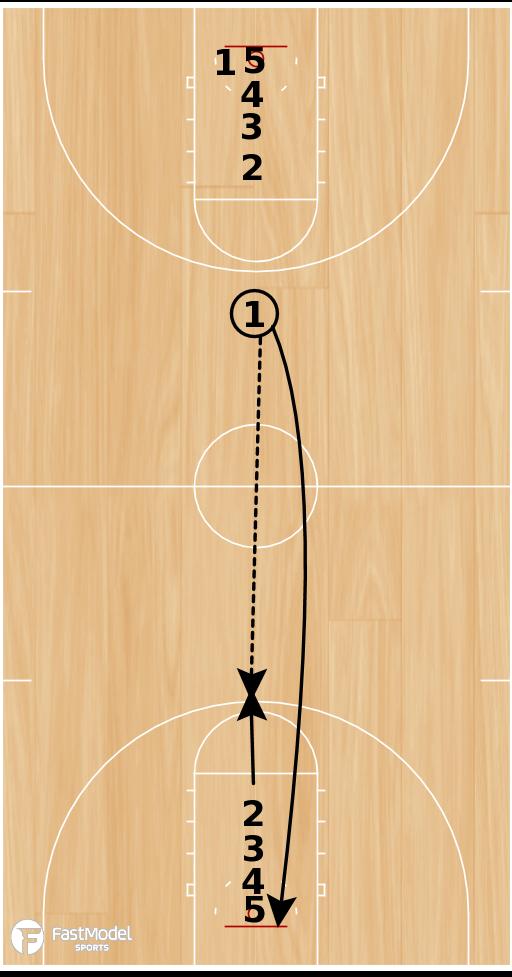 Basketball Play - BCAM - Kim Barnes Arico Shuttle Passing