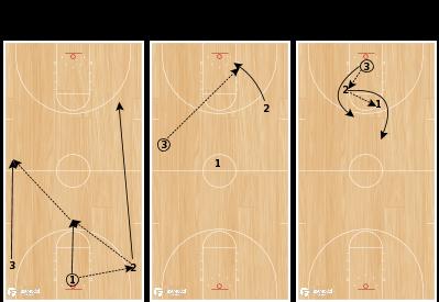 Basketball Play - BCAM - Kim Barnes Arico 1-3-5 Layups