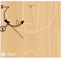 Basketball Play - BCAM - Kim Barnes Arico Guard Breakdown Drills