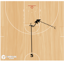 Basketball Play - BCAM - Kim Barnes Arico Post Breakdown Drill