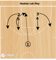 "Basketball Play - ""Huskies"""