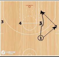 Basketball Play - UCLA with Pin Down