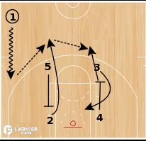 Basketball Play - Zipper Minnesota Timberwolves