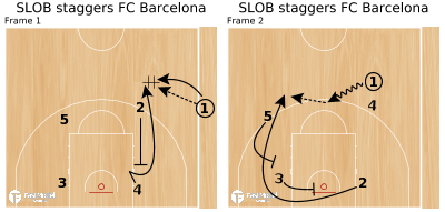 Basketball Play - SLOB staggers FC Barcelona