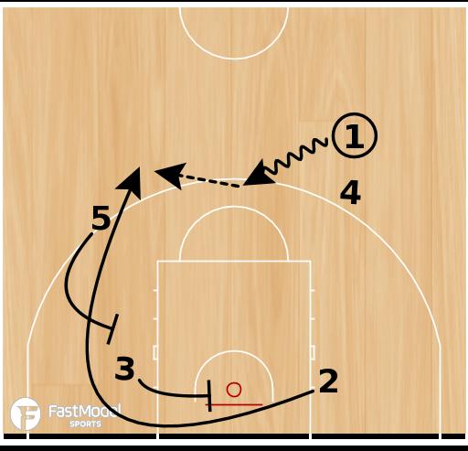 Basketball Play - SLOB staggers FC Barcelona