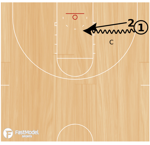 Basketball Play - BCAM - John Beilein Walled Layups
